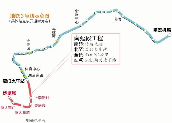 地铁3号线将南延至沙坡尾站!